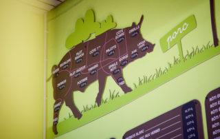 Porc : tout est bon dans le cochon!